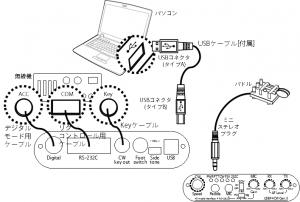 USBIF4CW Gen.3配線